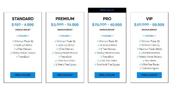 BFP FX Broker Account Types