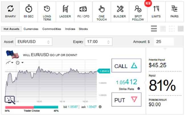 BinaryOnline Trading Platform Review
