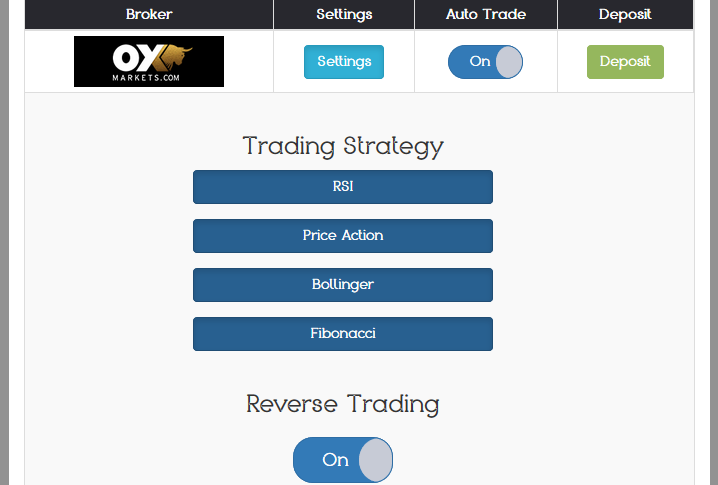 Investing com binary options
