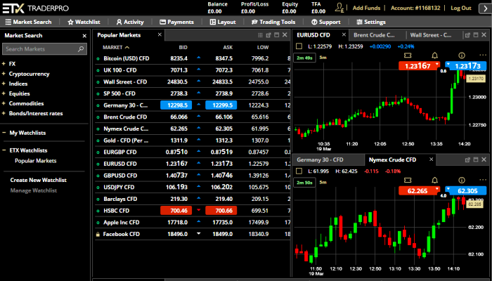 ETX Capital Trader Pro Platform