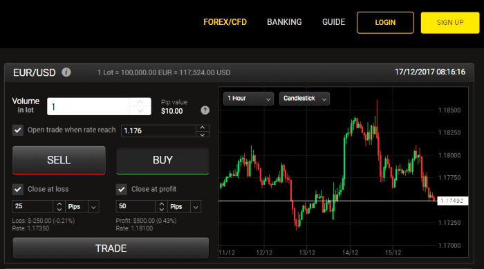 24Option Forex Trading Platform
