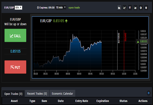 GTP Capital Trading Platform Review