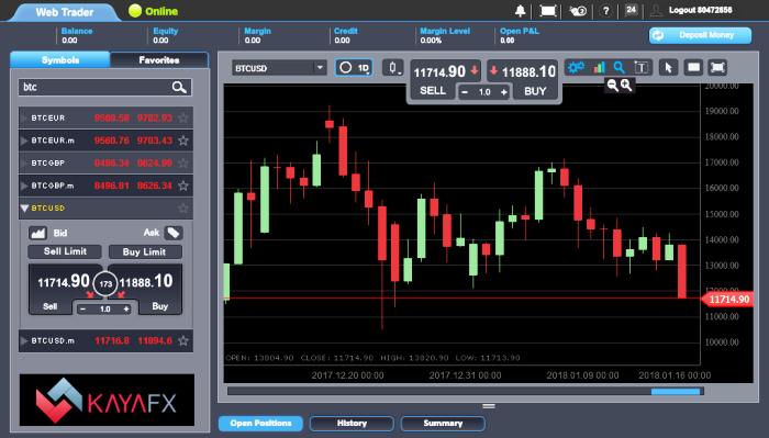 KayaFX MetaTrader CFD Trading Platform