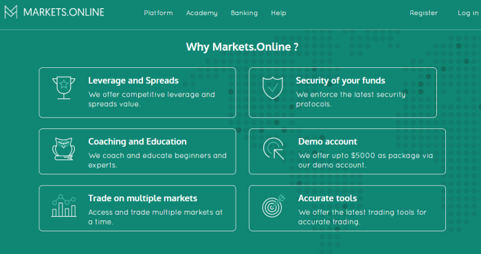 Markets Online Forex Brokers