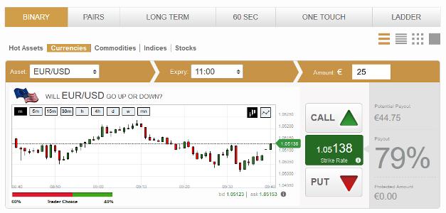 OXmarkets Binary Options Trading