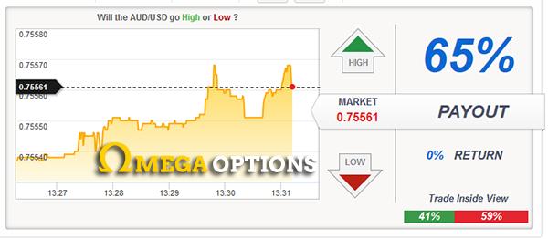 Omega Options Broker