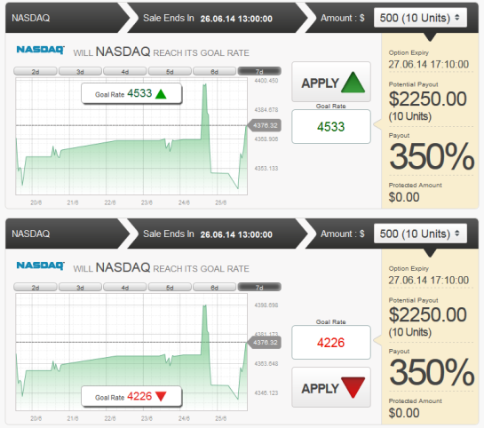 Binary Options vs Forex Which One Is Better