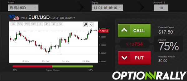 OptionRally Binary Options Broker