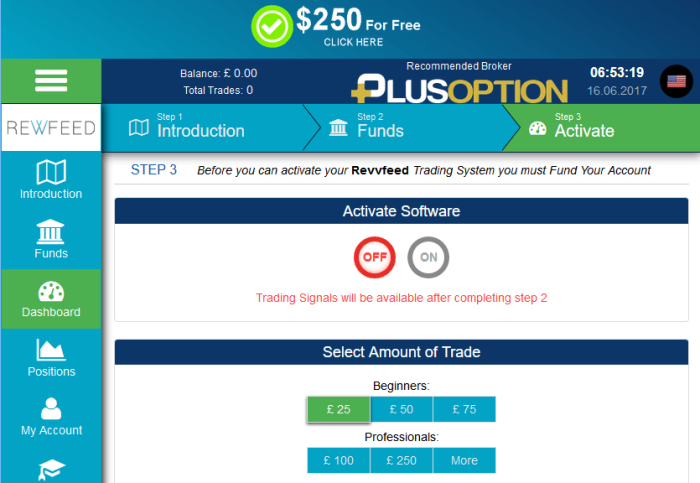 Automated trading systems review