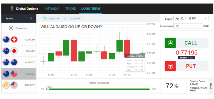 Universe Markets Forex Trading Software