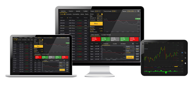 London Option Exchange Review Tradologic Software