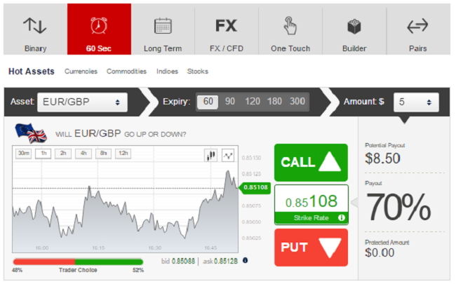 SwissCapital.FM Binary Options Review